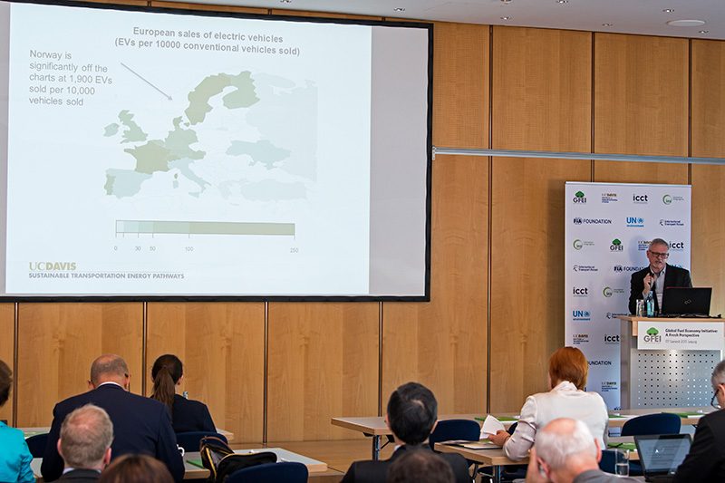 GFEI shares new perspectives on EVs and vehicle emissions at ITF, Leipzig