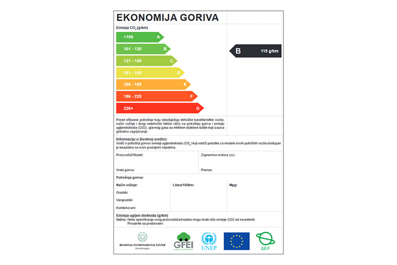 GFEI enables new fuel economy label for Montenegro