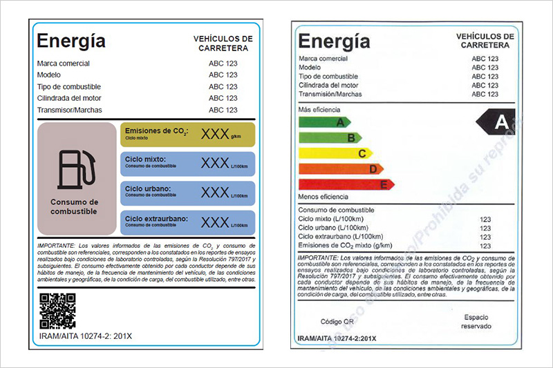 Argentina develops fuel economy policies including new label